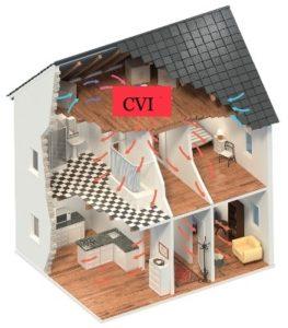 Sistema de ventilación mecánica CVI